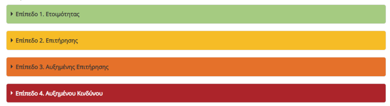 Covid-19: τα 4 χρώματα των μέτρων  υγειονομικής ασφάλειας